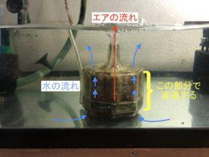 水作エイト 仕組み